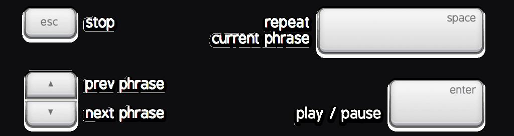 Mode demploi playphrase