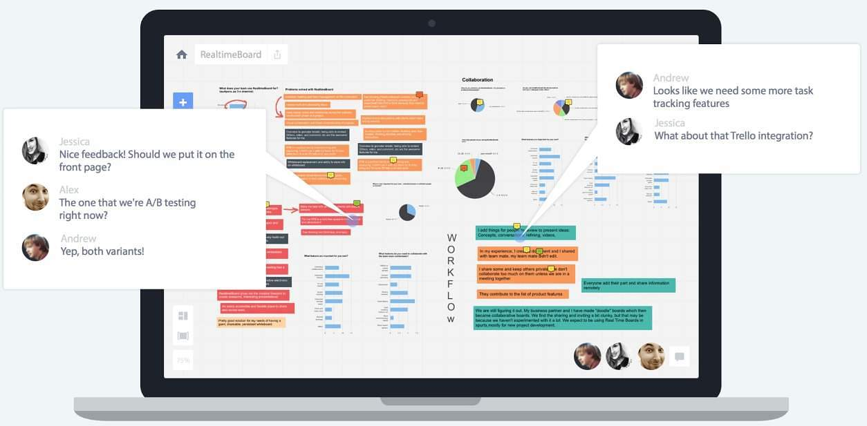 collaboration realtimeboard
