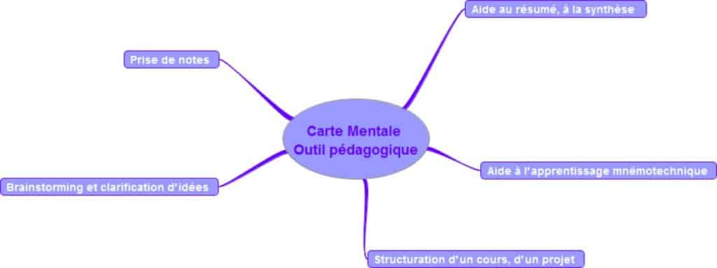 carte heuristoque