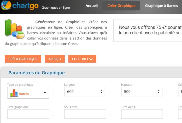 Chartandgo