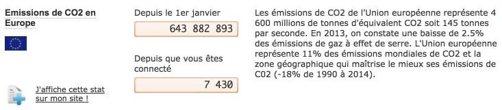 CO2 Europe