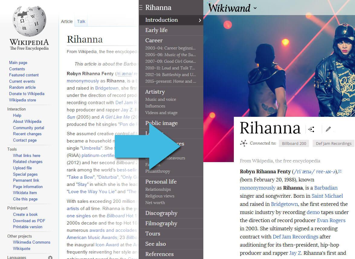 wikipedia wikiwand